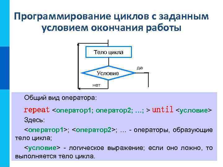 Программирование циклов с заданным условием окончания работы Тело цикла Условие да нет Общий вид