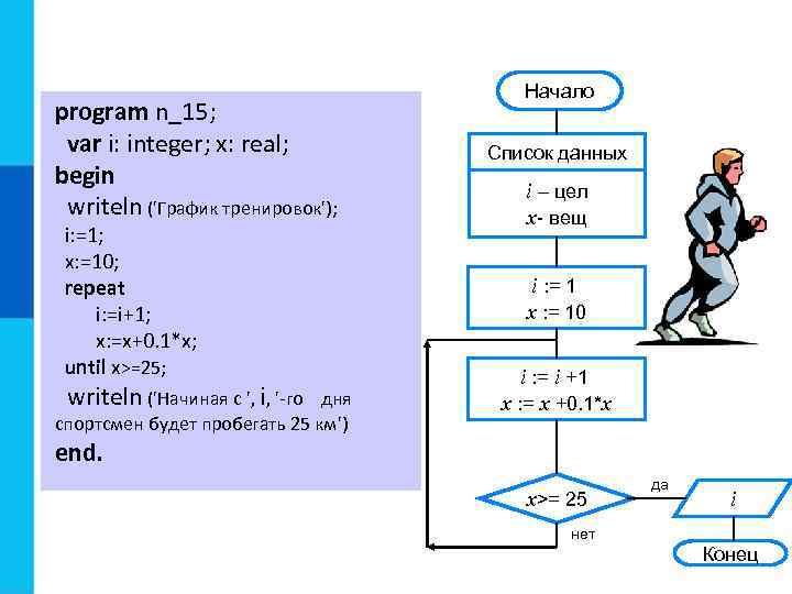 program n_15; var i: integer; x: real; begin writeln ('График тренировок'); i: =1; x: