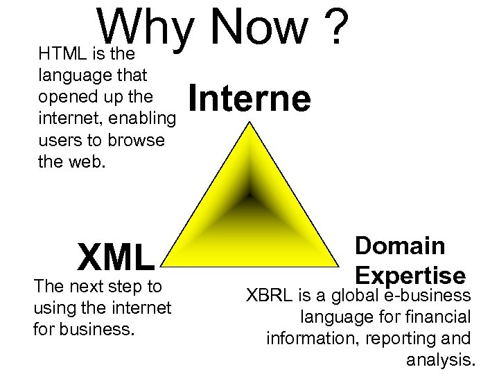 Why Now ? HTML is the language that opened up the internet, enabling users