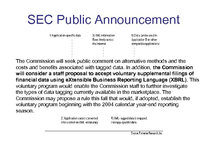 SEC Public Announcement The Commission will seek public comment on alternative methods and the