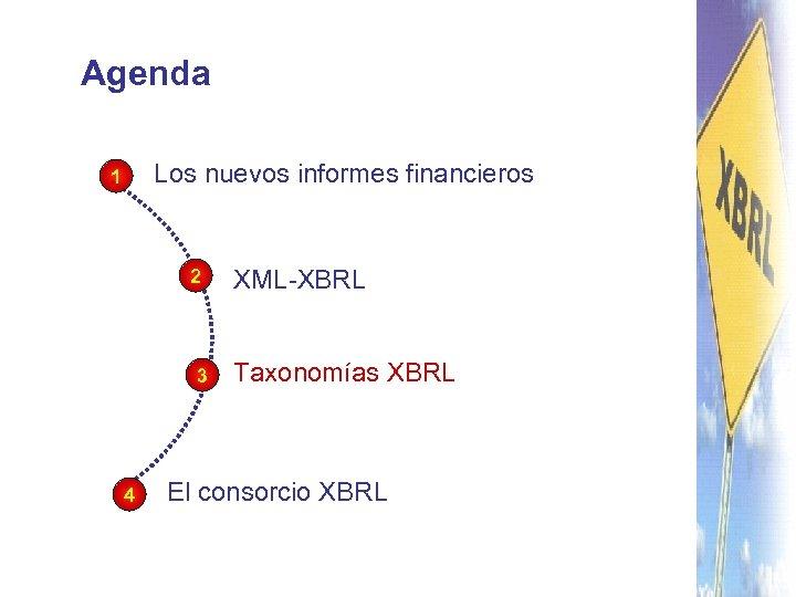 Agenda Los nuevos informes financieros 1 2 3 4 XML-XBRL Taxonomías XBRL El consorcio