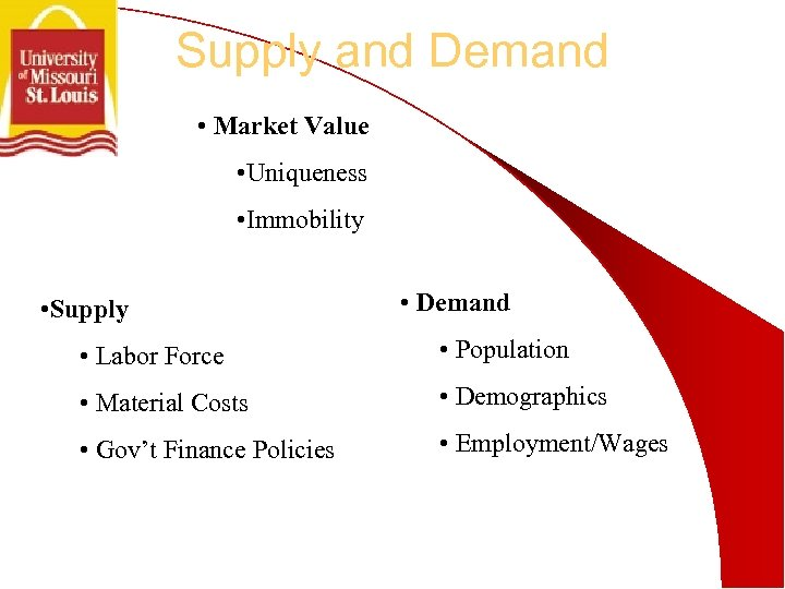 Supply and Demand • Market Value • Uniqueness • Immobility • Supply • Demand