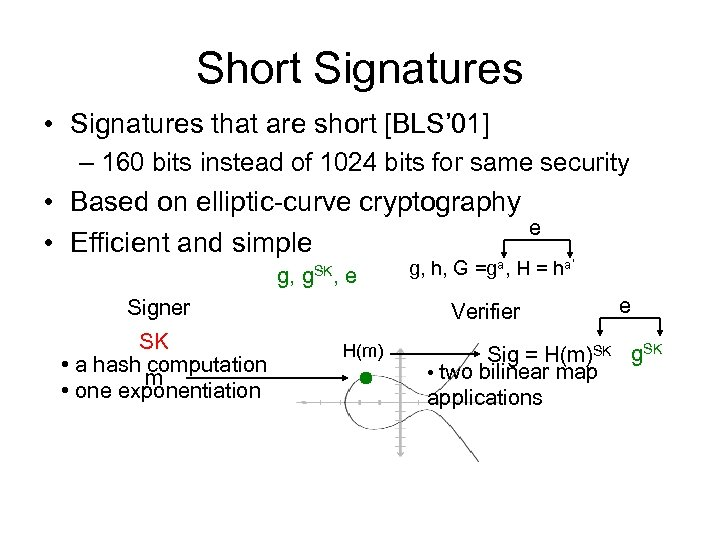 Short Signatures • Signatures that are short [BLS' 01] – 160 bits instead of