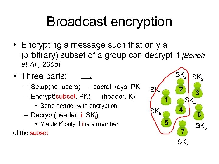 Broadcast encryption • Encrypting a message such that only a (arbitrary) subset of a
