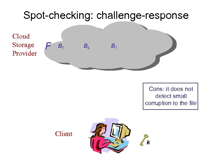 Spot-checking: challenge-response Cloud Storage Provider F B 1 B 4 B 7 Cons: it