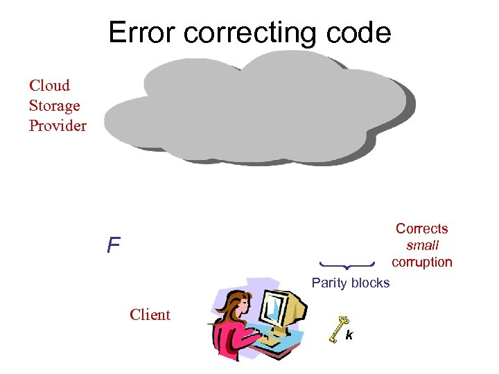 Error correcting code Cloud Storage Provider Corrects small corruption F Parity blocks Client k