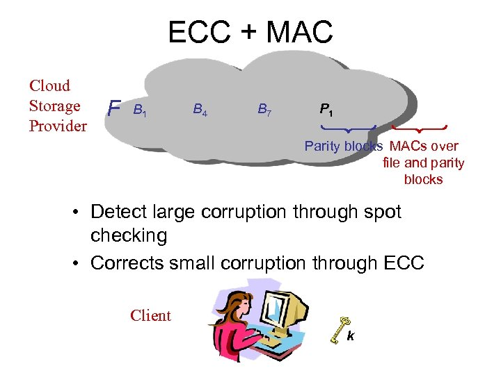ECC + MAC Cloud Storage Provider F B 1 B 4 B 7 P