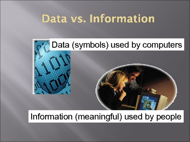 Data vs. Information Data (symbols) used by computers Information (meaningful) used by people