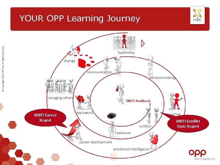 © Copyright 2013 OPP Ltd. All rights reserved. YOUR OPP Learning Journey leadership change
