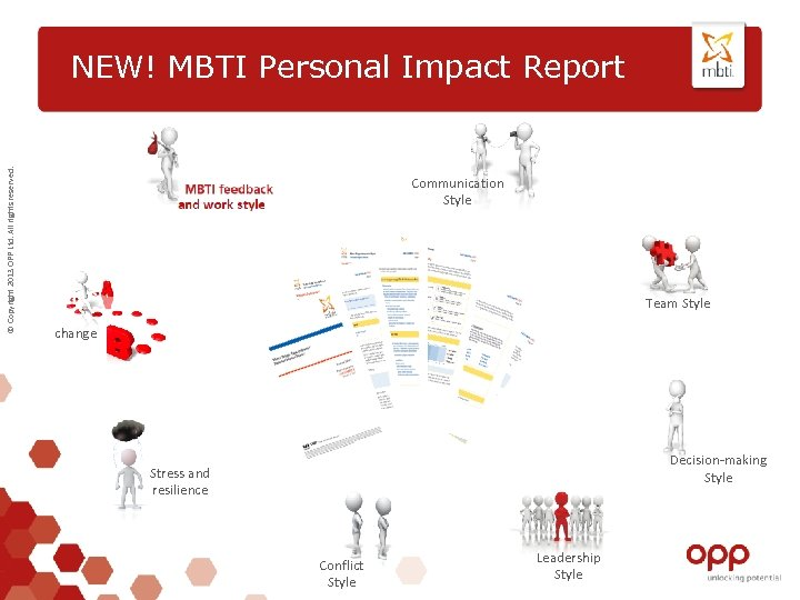 © Copyright 2013 OPP Ltd. All rights reserved. NEW! MBTI Personal Impact Report Communication