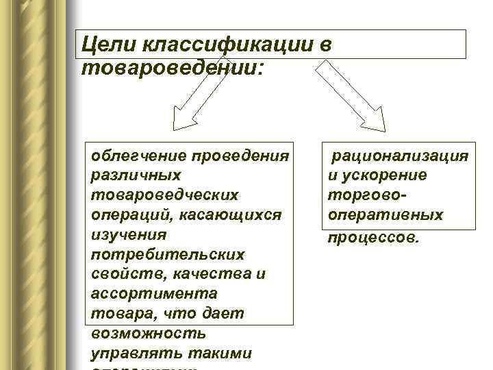 Цели классификации в товароведении: облегчение проведения различных товароведческих операций, касающихся изучения потребительских свойств, качества