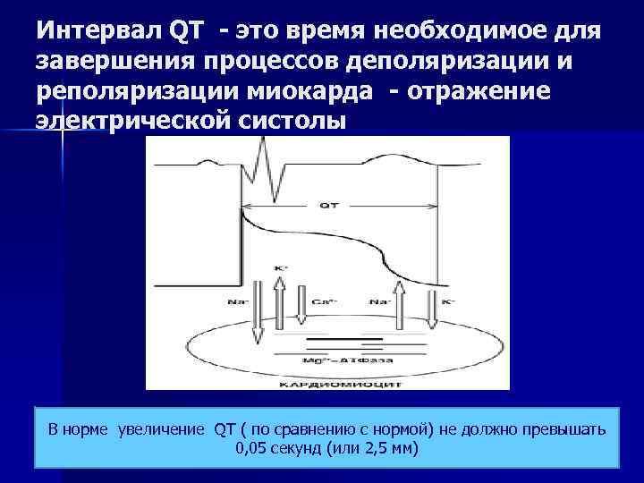 Интервал QT - это время необходимое для завершения процессов деполяризации и реполяризации миокарда -