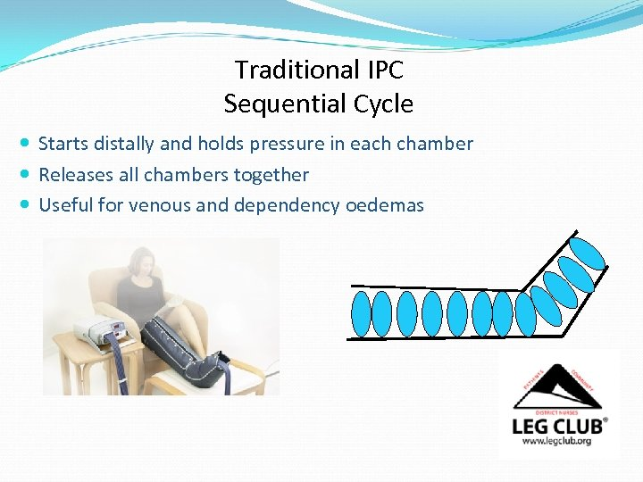 Traditional IPC Sequential Cycle Starts distally and holds pressure in each chamber Releases all