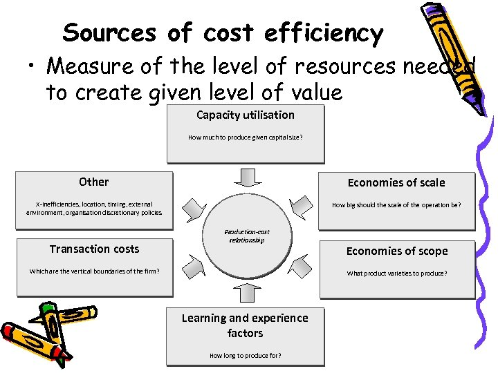 Sources of cost efficiency • Measure of the level of resources needed to create