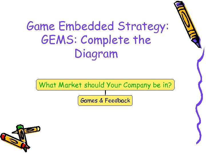 Game Embedded Strategy: GEMS: Complete the Diagram What Market should Your Company be in?