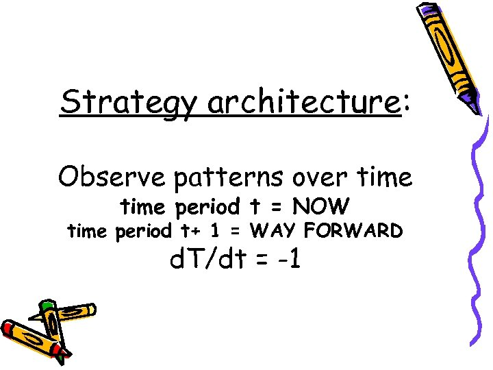 Strategy architecture: Observe patterns over time period t = NOW time period t+ 1