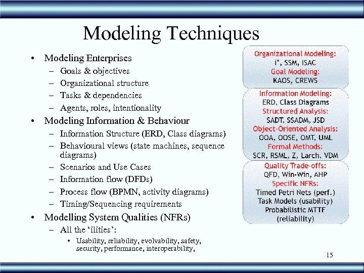 Modeling Techniques • Modeling Enterprises – – Goals & objectives Organizational structure Tasks &