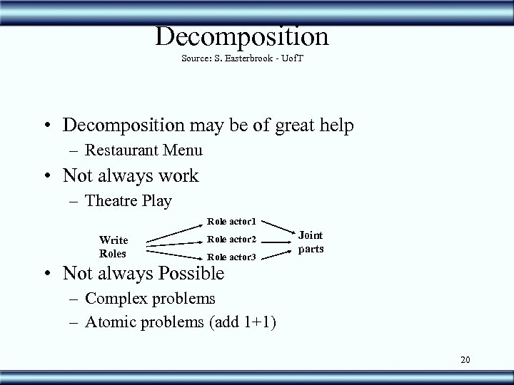 Decomposition Source: S. Easterbrook - Uof. T • Decomposition may be of great help