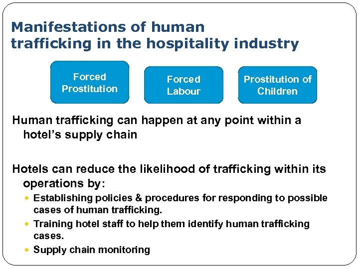 Manifestations of human trafficking in the hospitality industry Tier 1 Forced Prostitution Forced Labour