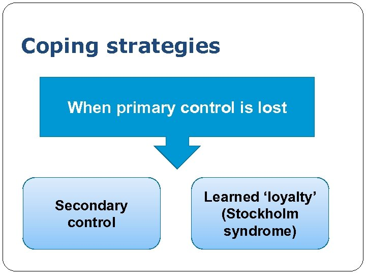 Coping strategies When primary control is lost Secondary control Learned 'loyalty' (Stockholm syndrome)