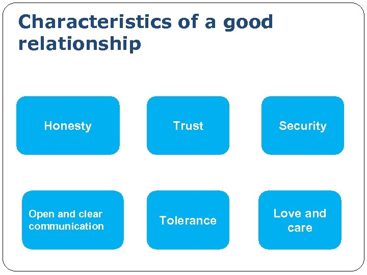 Characteristics of a good relationship Honesty Open and clear communication Trust Security Tolerance Love