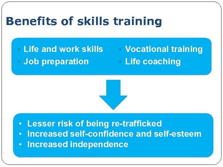 Benefits of skills training Life and work skills Vocational training Job preparation Life coaching