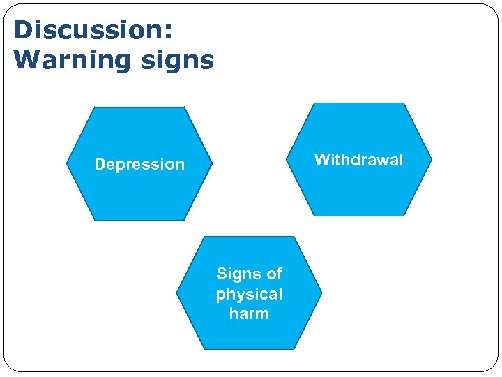 Discussion: Warning signs Withdrawal Depression Signs of physical harm