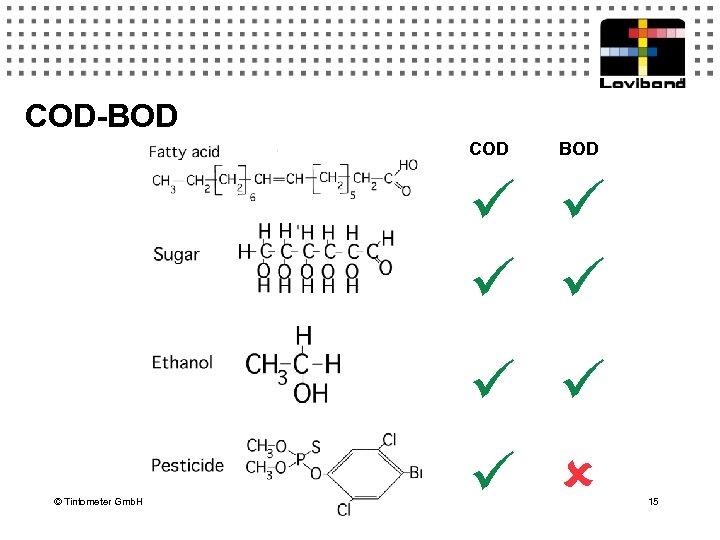 COD-BOD COD BOD © Tintometer Gmb. H 15