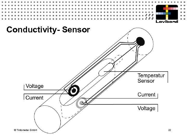 Conductivity- Sensor © Tintometer Gmb. H 22