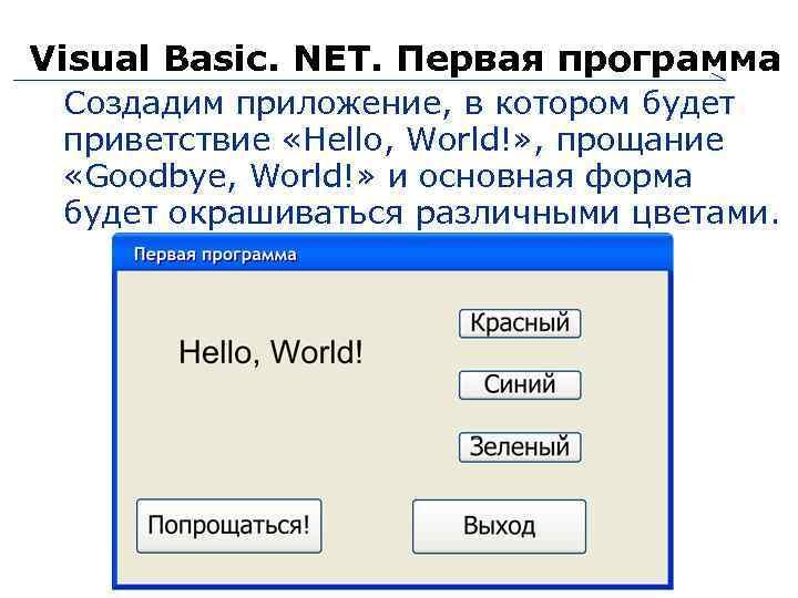 петроутсос visual basic net
