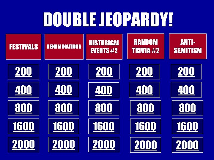 DOUBLE JEOPARDY! RANDOM TRIVIA #2 ANTISEMITISM FESTIVALS DENOMINATIONS HISTORICAL EVENTS #2 200 200 200