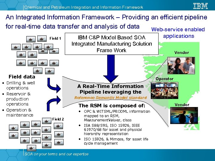 Chemical and Petroleum Integration and Information Framework An Integrated Information Framework – Providing an