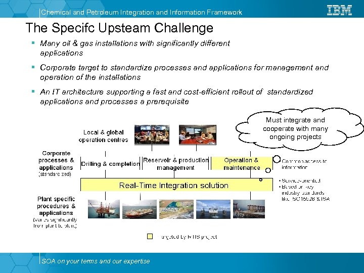 Chemical and Petroleum Integration and Information Framework The Specifc Upsteam Challenge § Many oil