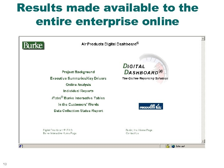 Results made available to the entire enterprise online 13