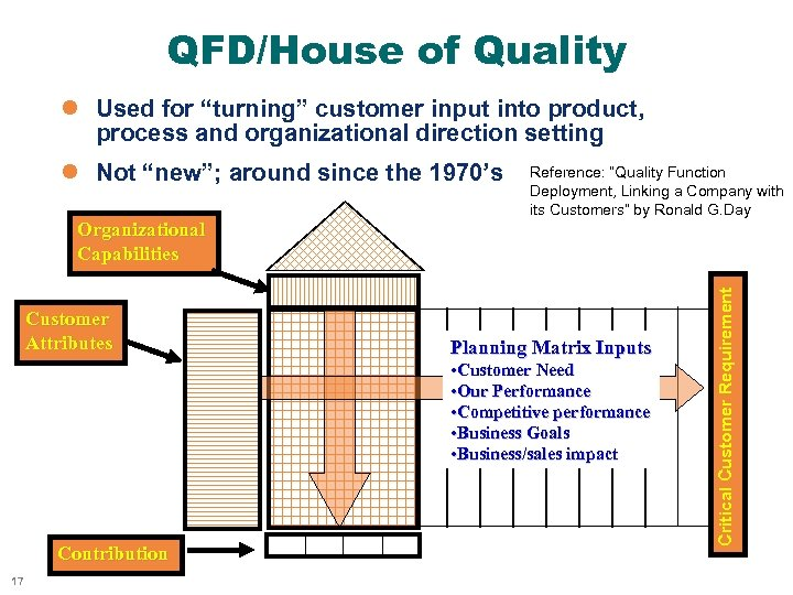 """QFD/House of Quality l Used for """"turning"""" customer input into product, process and organizational"""