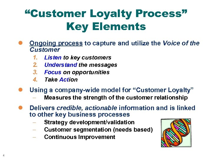 """""""Customer Loyalty Process"""" Key Elements l Ongoing process to capture and utilize the Voice"""
