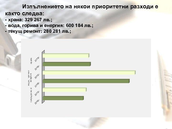 Изпълнението на някои приоритетни разходи е както следва: - храна: 329 267 лв. ;