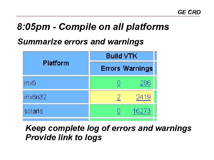 GE CRD 8: 05 pm - Compile on all platforms Summarize errors and warnings