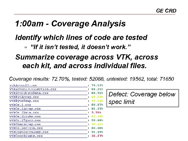 GE CRD 1: 00 am - Coverage Analysis Identify which lines of code are
