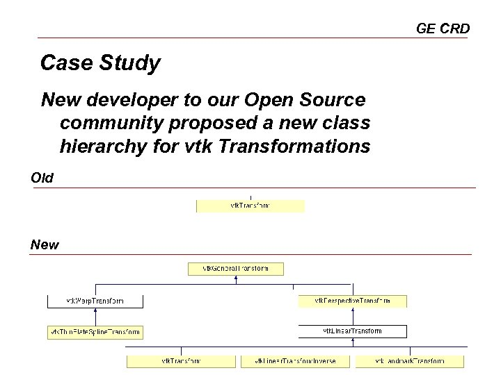 GE CRD Case Study New developer to our Open Source community proposed a new