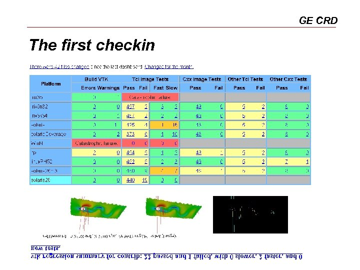 GE CRD The first checkin