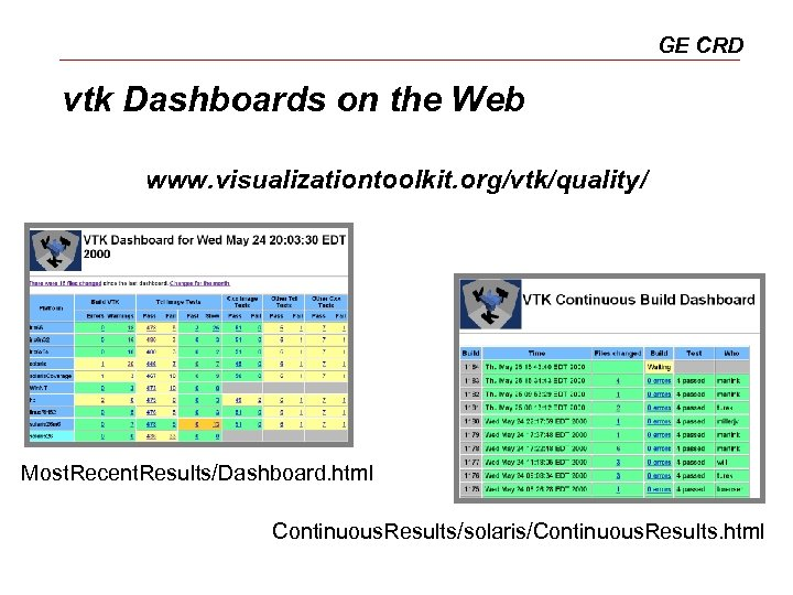 GE CRD vtk Dashboards on the Web www. visualizationtoolkit. org/vtk/quality/ Most. Recent. Results/Dashboard. html