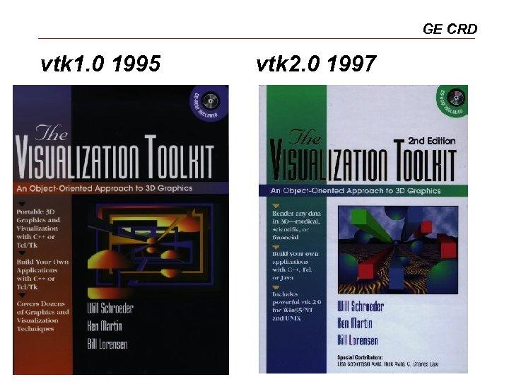 GE CRD vtk 1. 0 1995 vtk 2. 0 1997