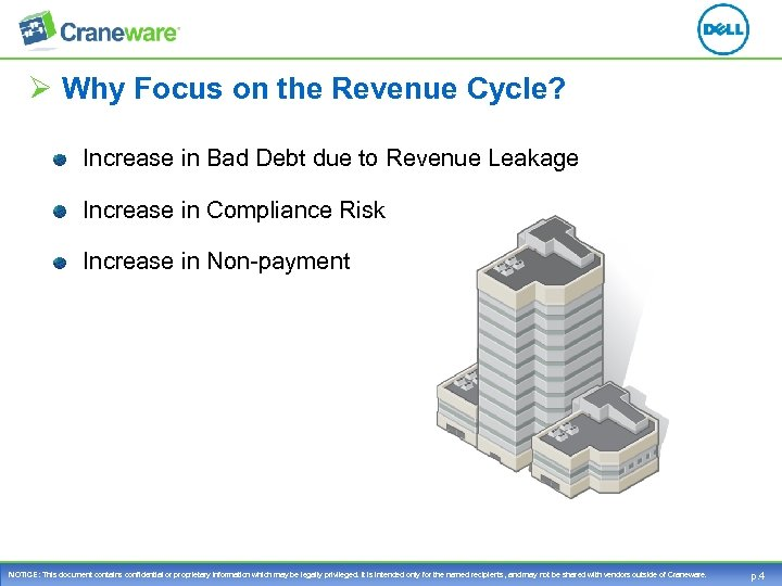 Ø Why Focus on the Revenue Cycle? Increase in Bad Debt due to Revenue