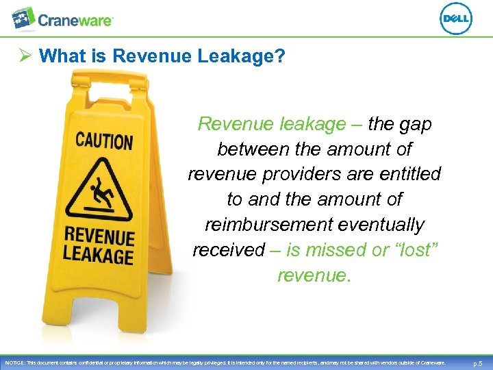 Ø What is Revenue Leakage? Revenue leakage – the gap between the amount of