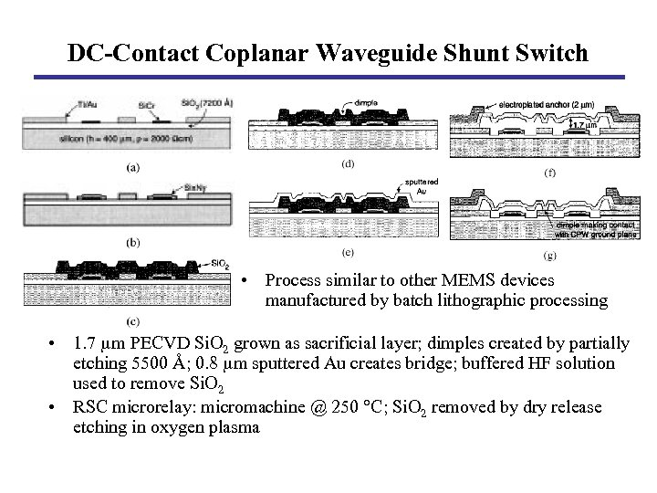 DC-Contact Coplanar Waveguide Shunt Switch • Process similar to other MEMS devices manufactured by