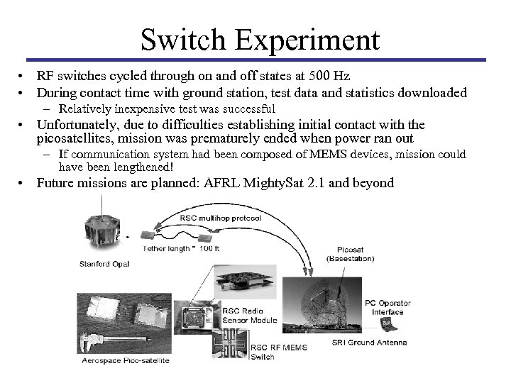Switch Experiment • RF switches cycled through on and off states at 500 Hz