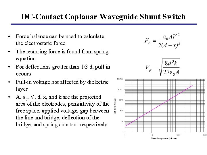 DC-Contact Coplanar Waveguide Shunt Switch • Force balance can be used to calculate the