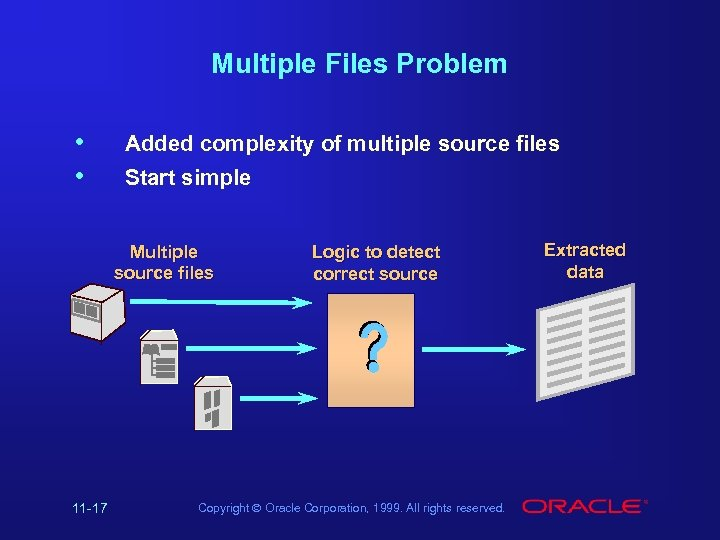 Multiple Files Problem • • Added complexity of multiple source files Start simple Multiple