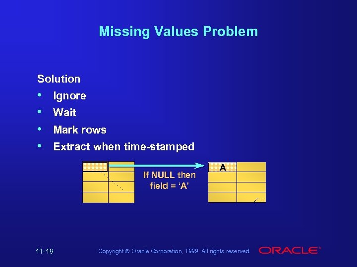 Missing Values Problem Solution • • Ignore Wait Mark rows Extract when time-stamped If